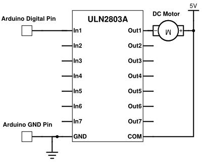using a uln2803a to control a dc motor | techtutorialsx simple boat wiring diagram dc nsh 55rh wiring diagram dc #12