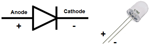 Anode and cathode of LED