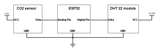 ESP32 CO2 DHT22 sensors connection